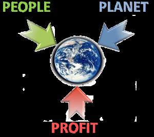 PPP = globe