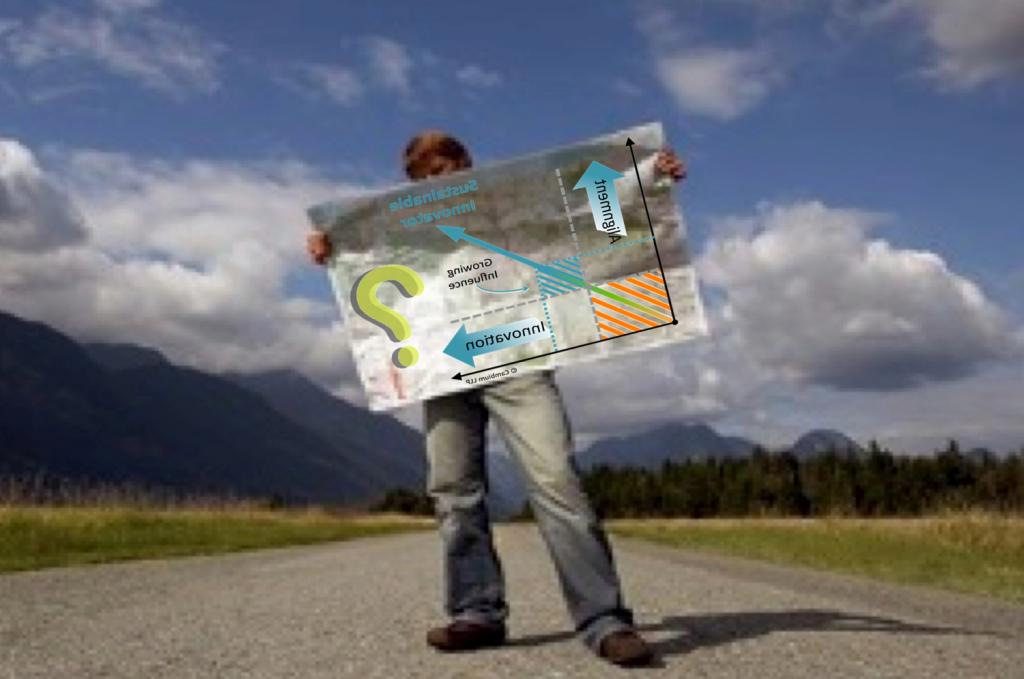 ESOS Innovation Journey