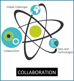 Research & Innovation Collaboration