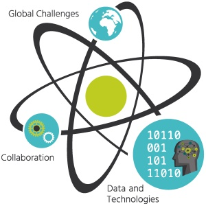 Data-centric computing for innovators