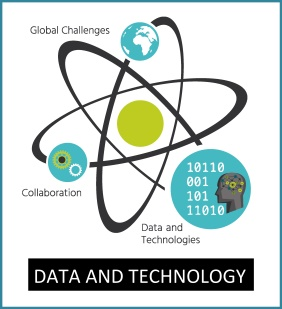 Data and Technology in Sustainability Innovation
