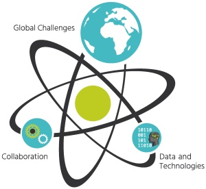 Global Grand Challenges