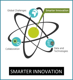 Smarter Research & Innovation Collaboration