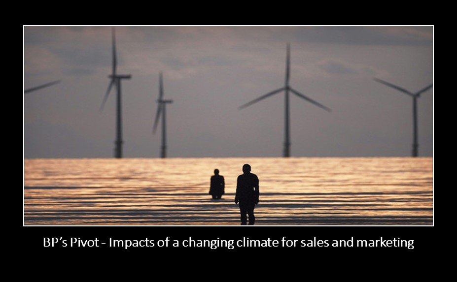 Impacts of a changing climate for sales and marketing